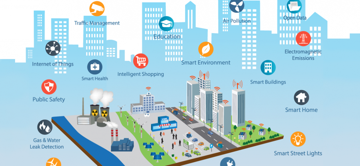 smart_cities_infrastructure_iot_wide